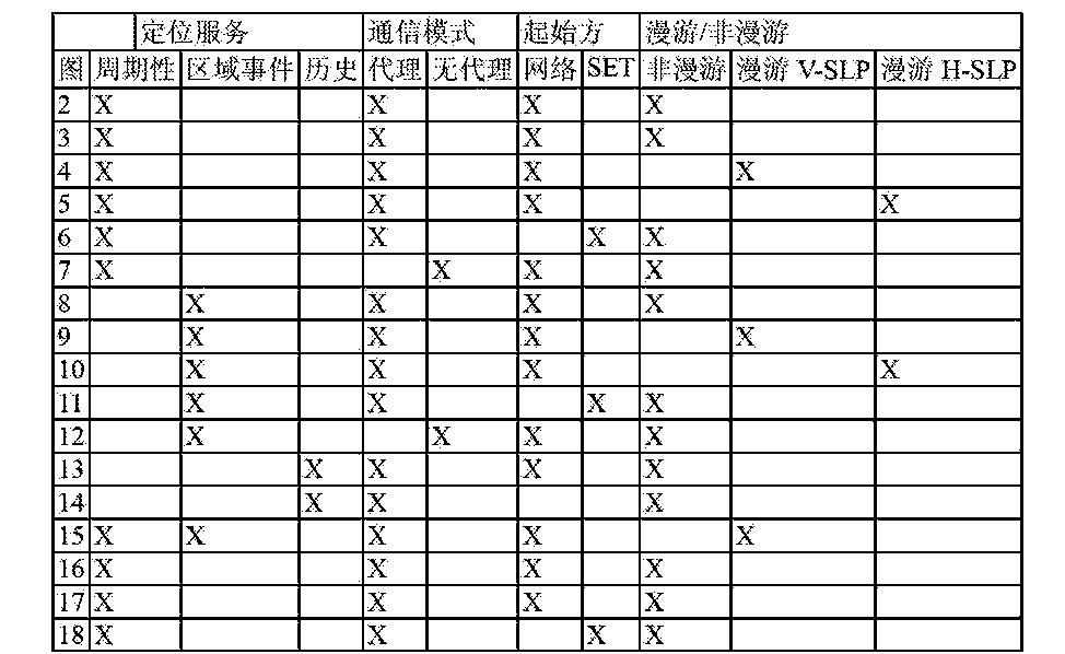 Figure CN103200523BD00091