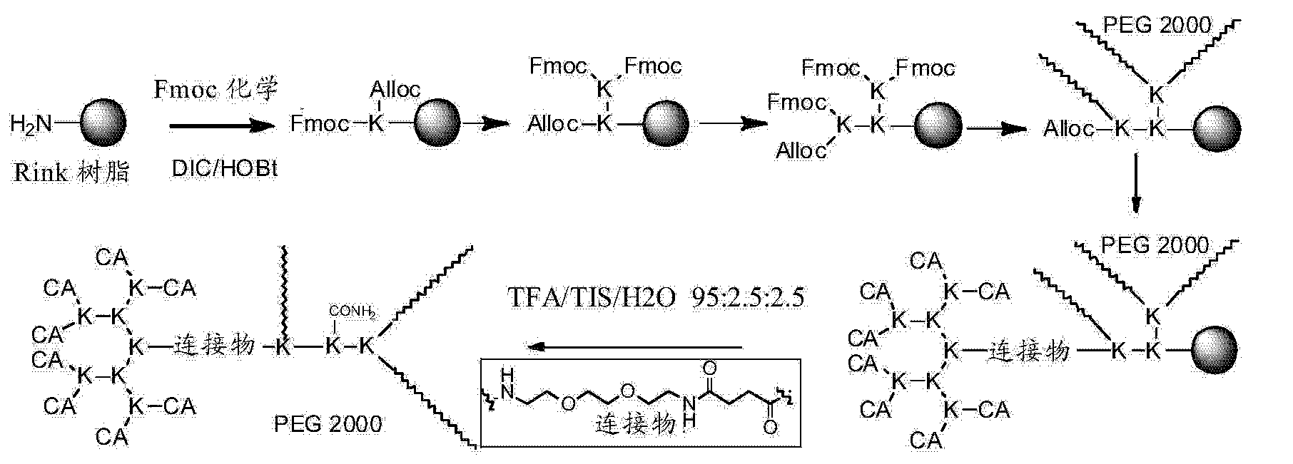 Figure CN104105508AD00221
