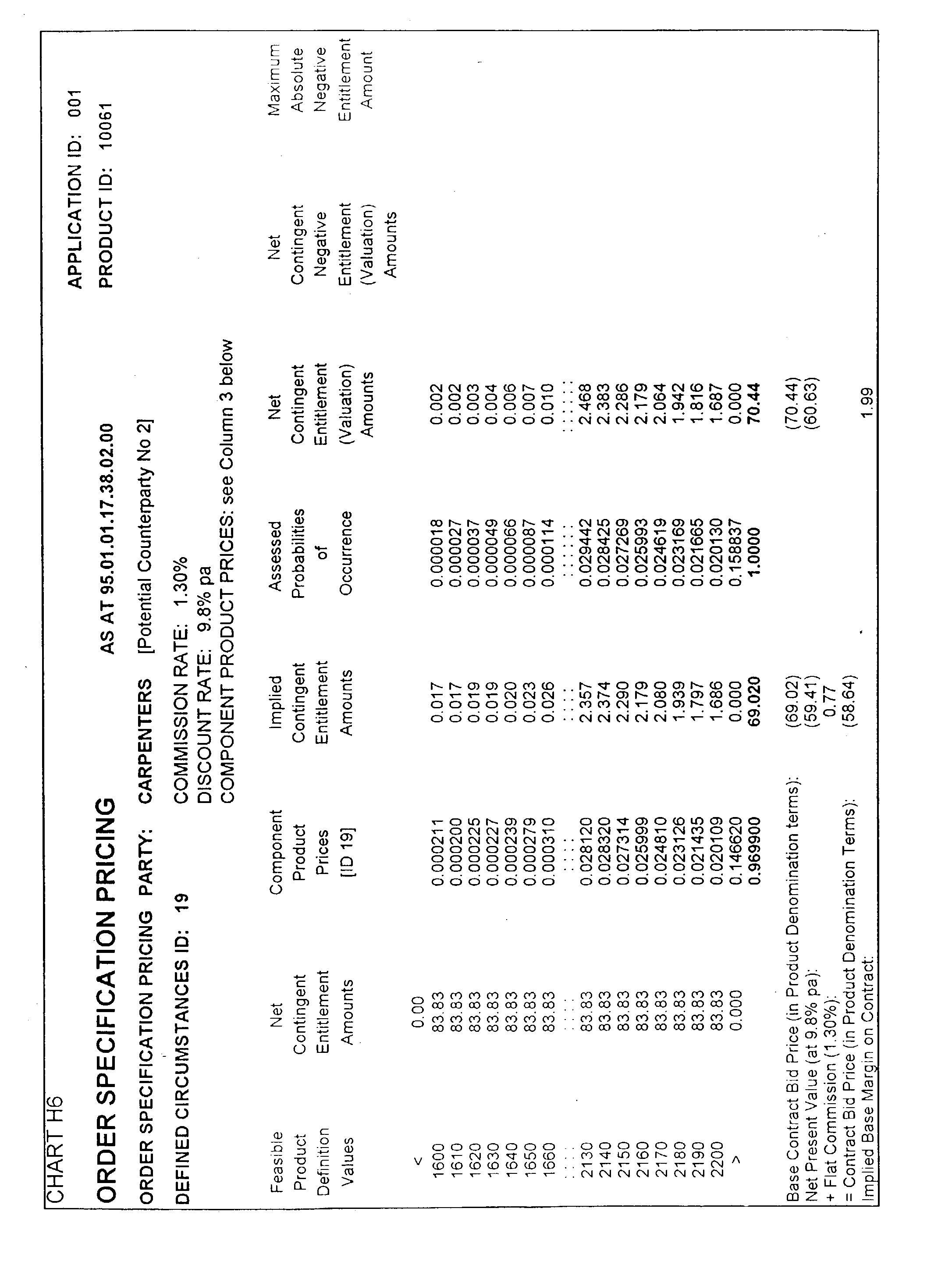 Figure US20030191707A1-20031009-P00079
