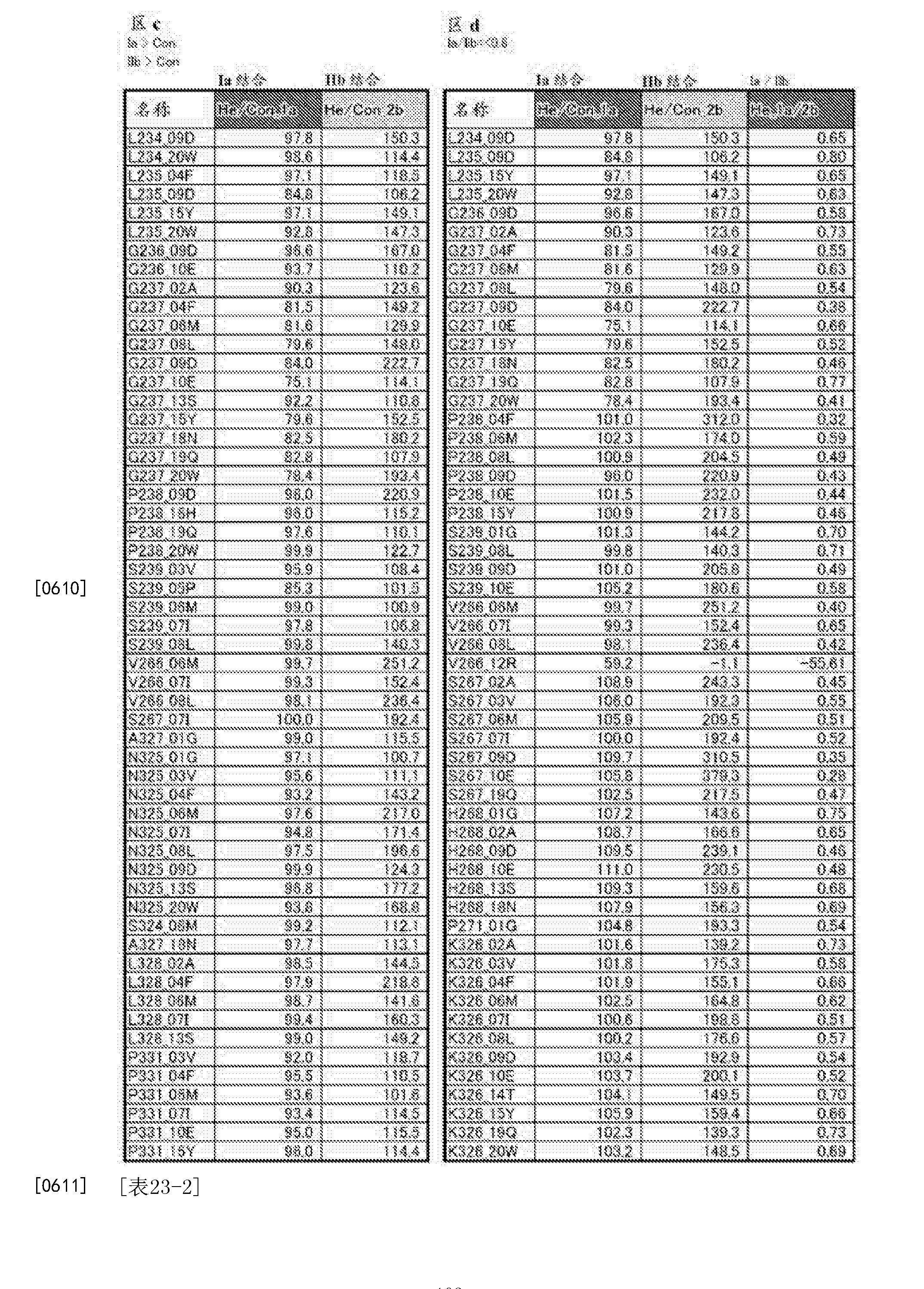 Figure CN105102618BD01031