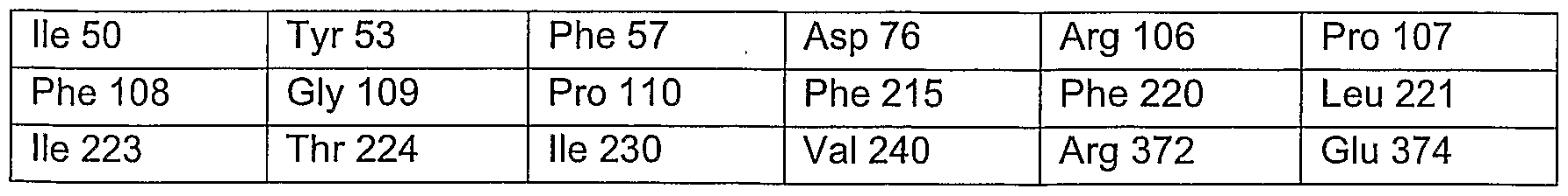 WO2005105842A2 - Crystal structure of cytochrome p450 3a4 and uses