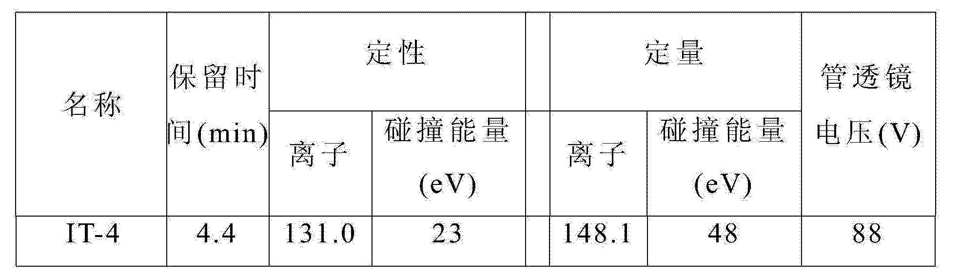 Figure CN104215730AD00091