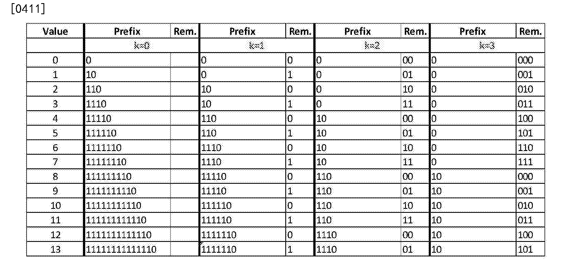 Figure CN107317585AD00623