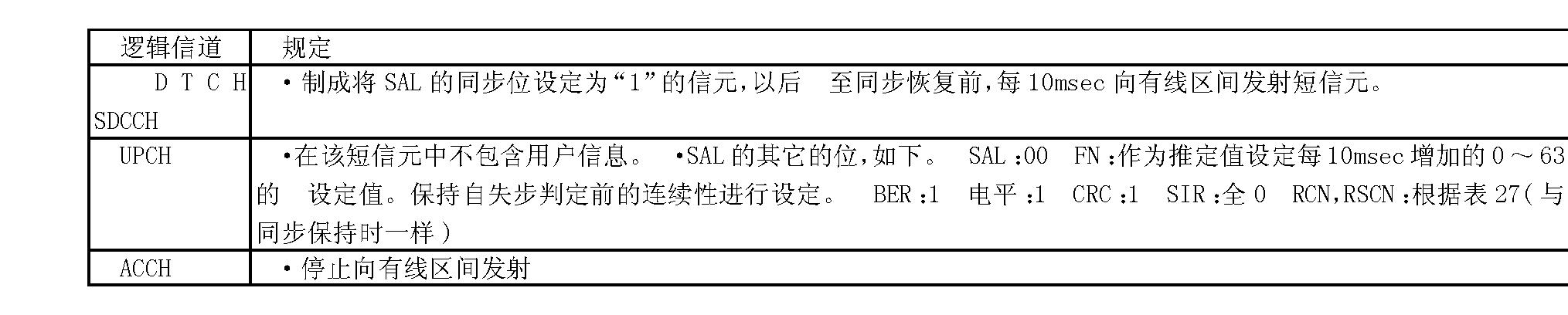 Figure CN1510937BD00621