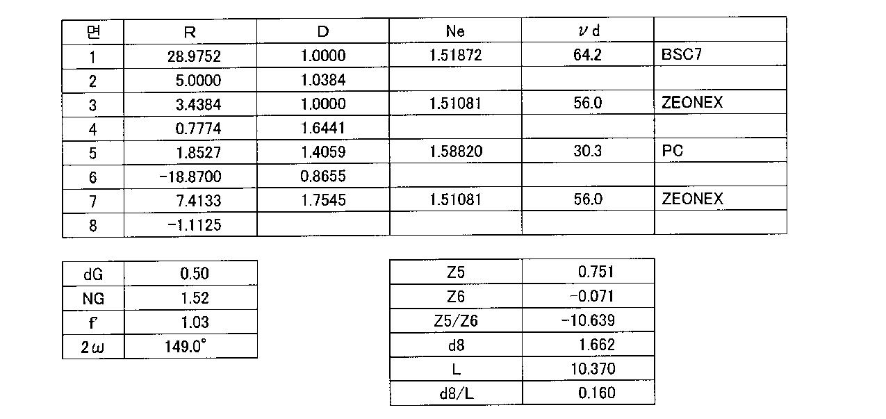 Figure 112006012752748-pat00020