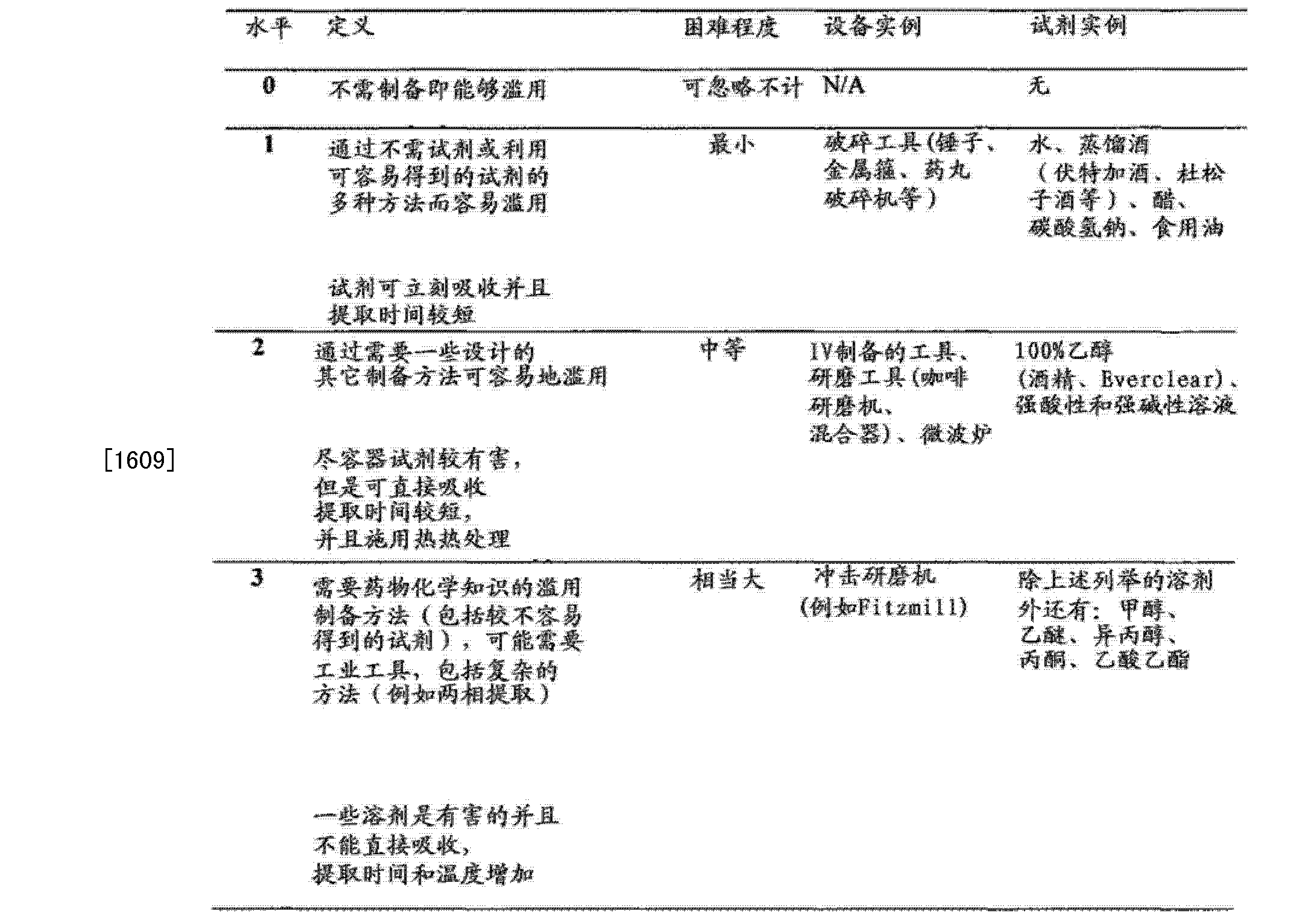 Figure CN102657630BD01511