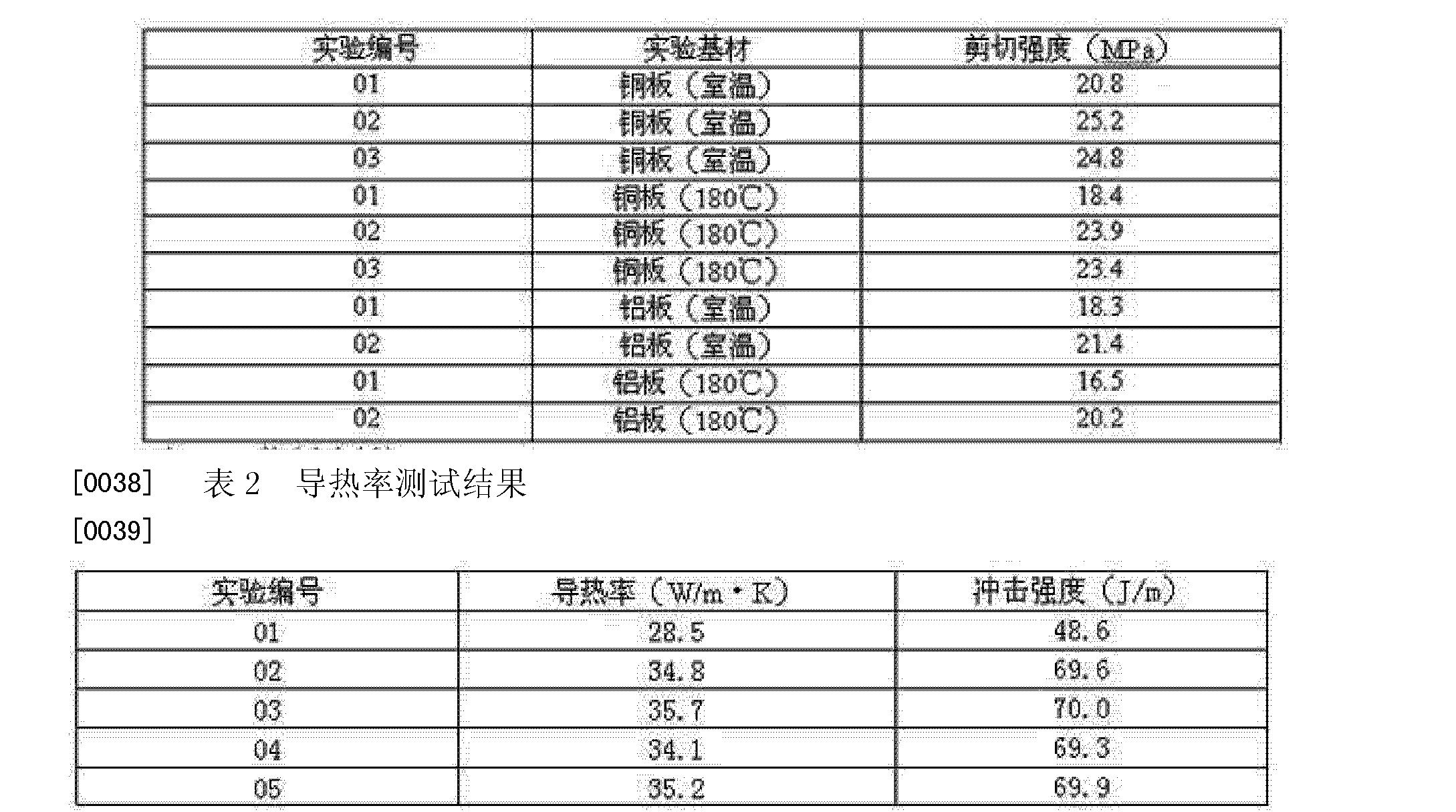 Figure CN102433098BD00061