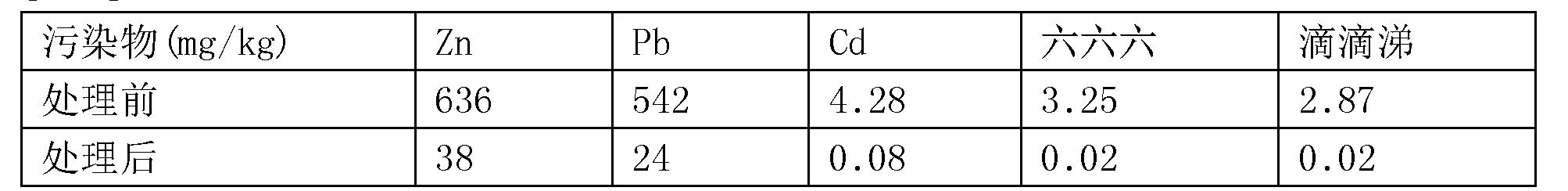 Figure CN108188162AD00051