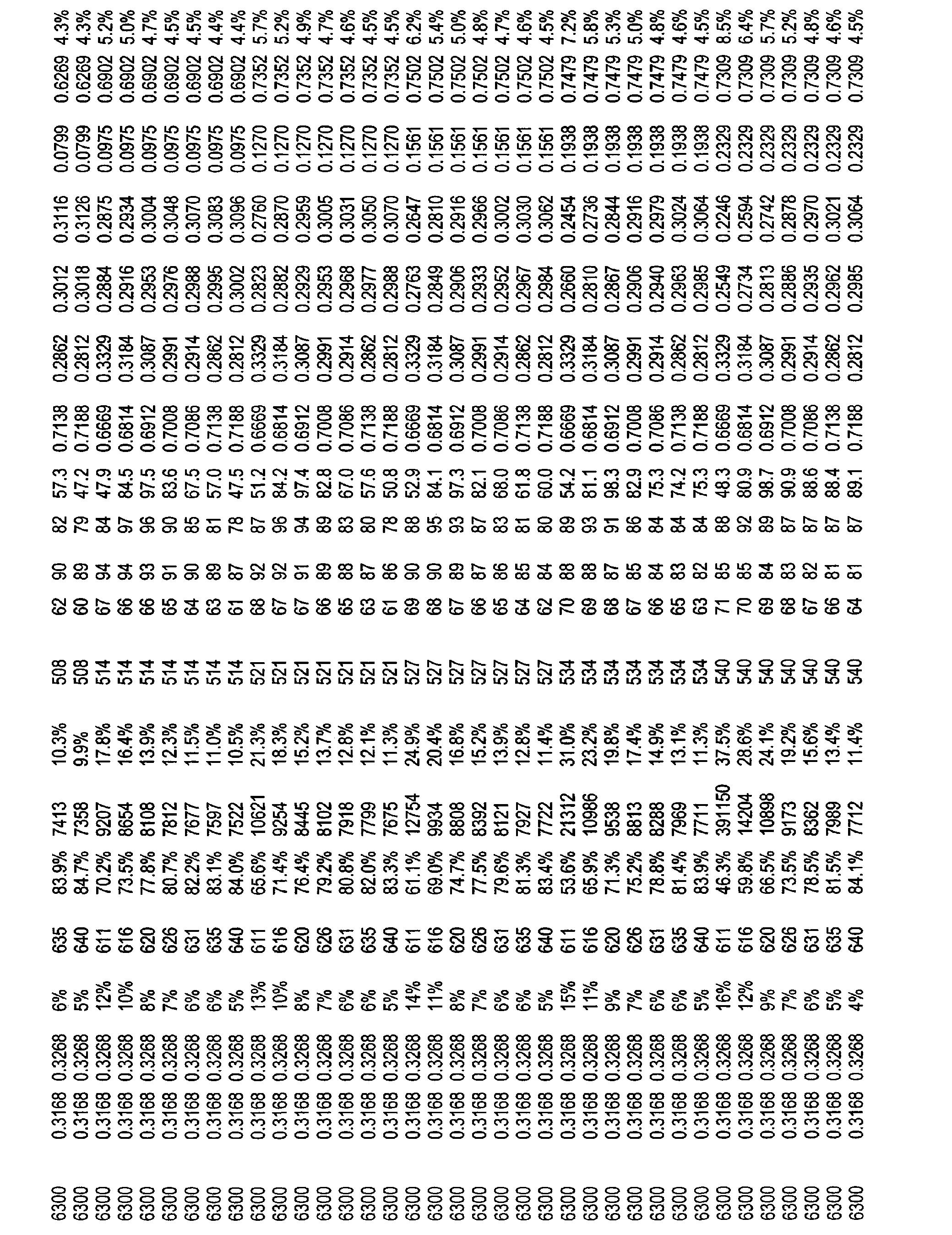 Figure CN101821544BD00311