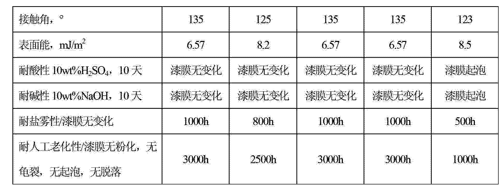 Figure CN103013241BD00091