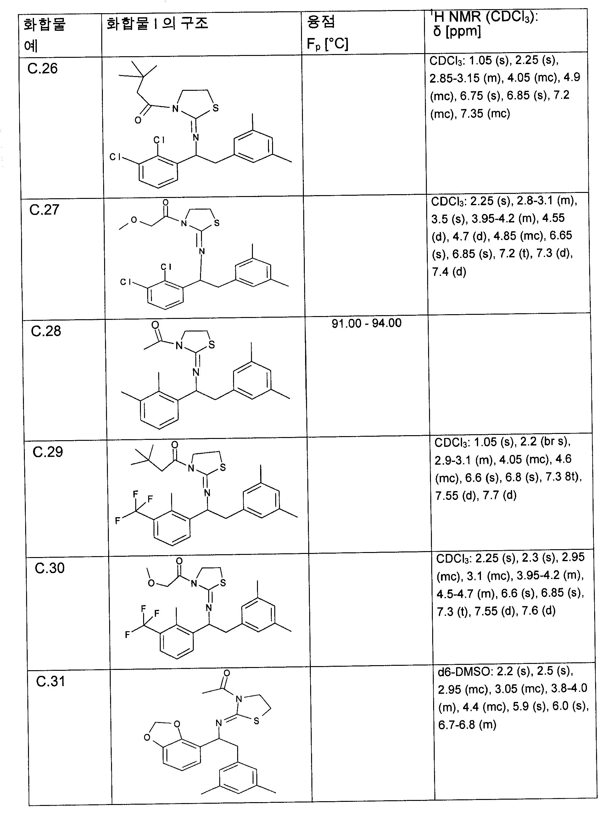 Figure 112009060332816-PCT00084