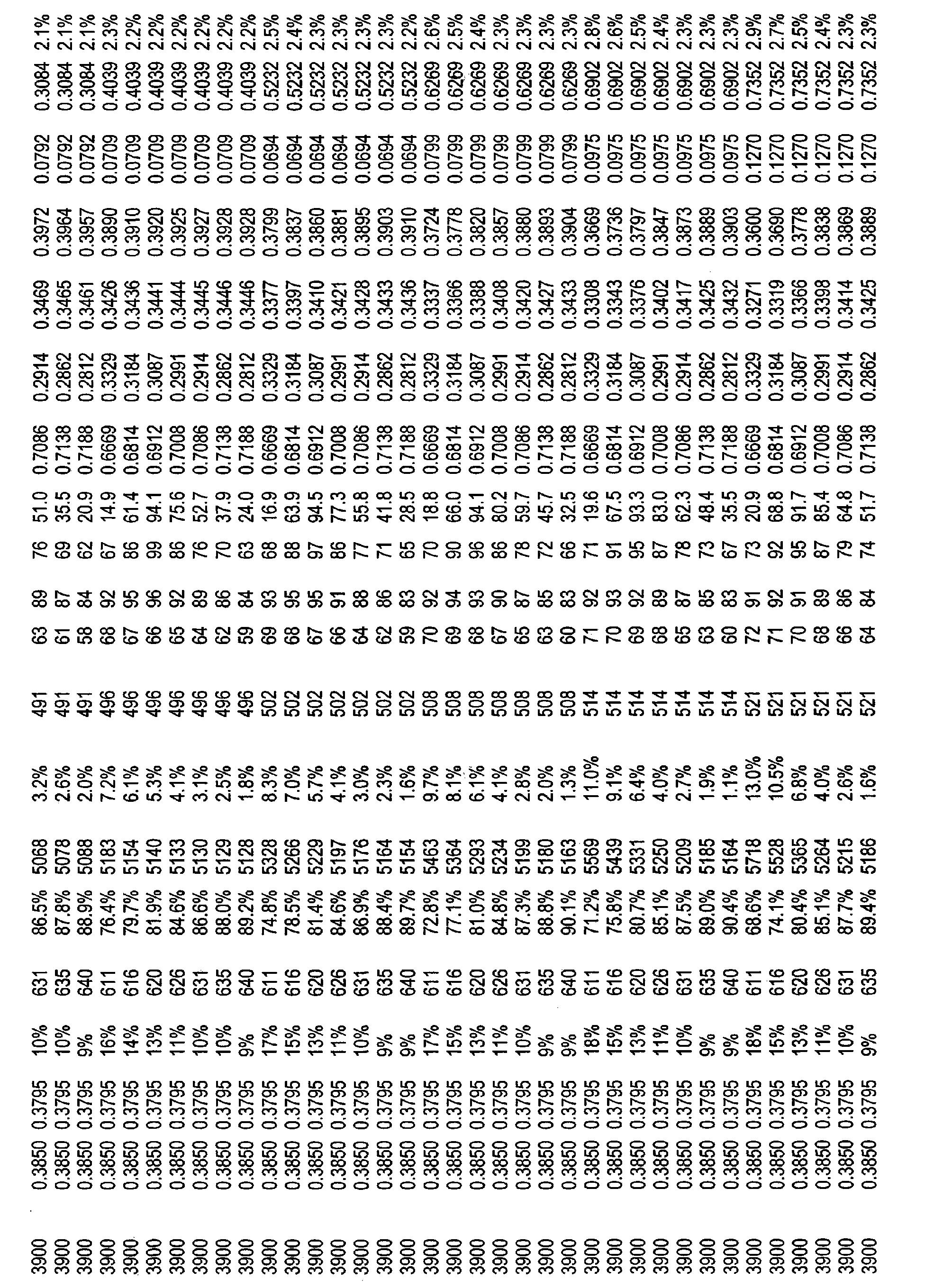 Figure CN101821544BD00941