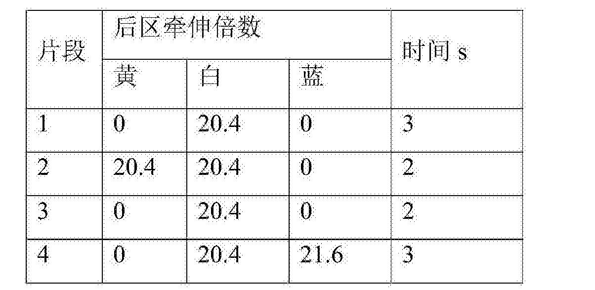 Figure CN108570736AD00072