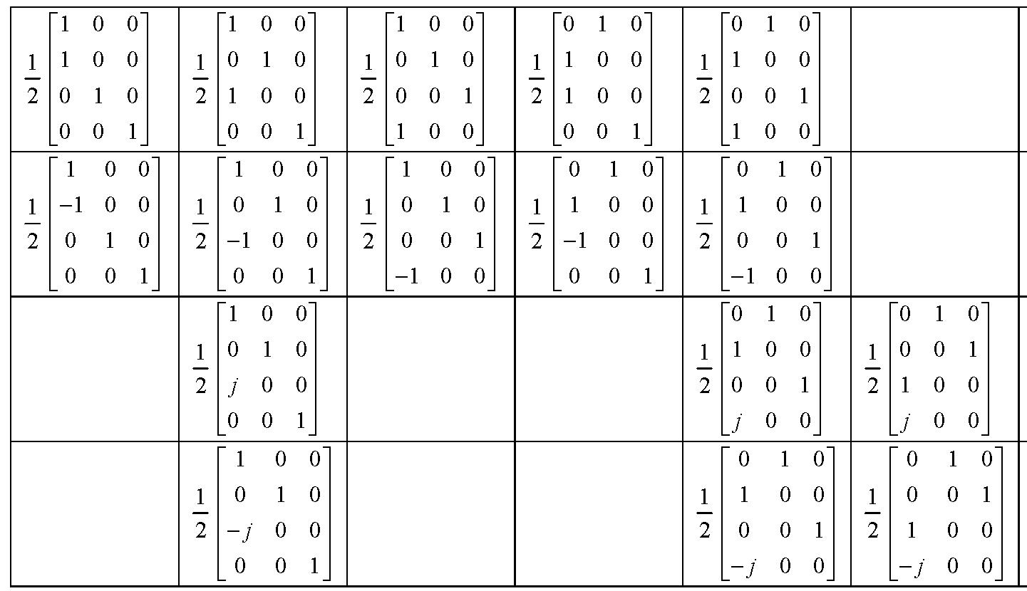 Figure 112010009825391-pat01222