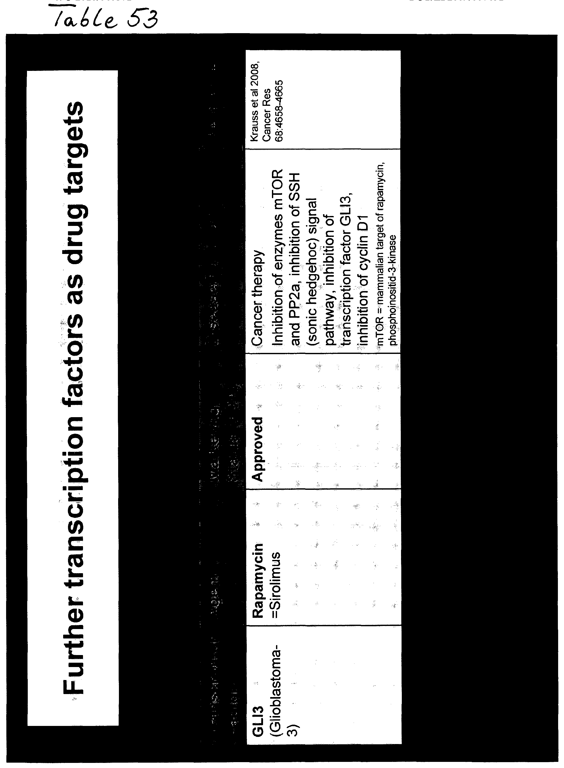 diabetes g6pc2 y alcohol