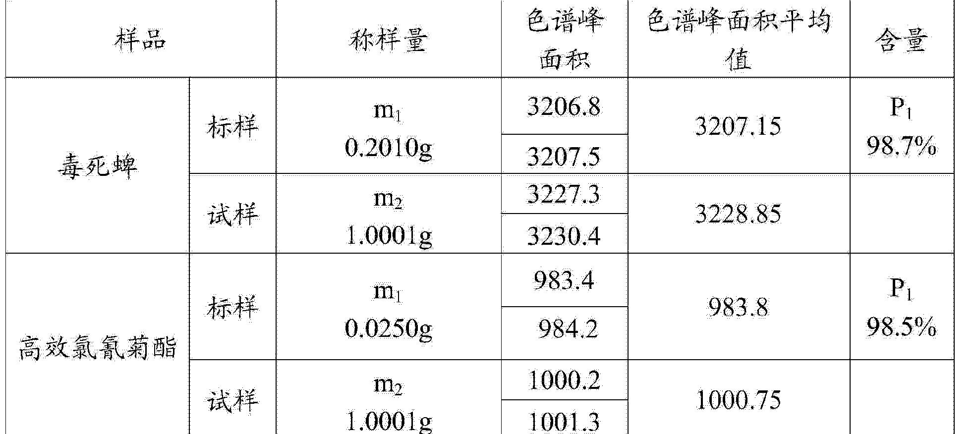 CN103543234B - High-performance liquid chromatography
