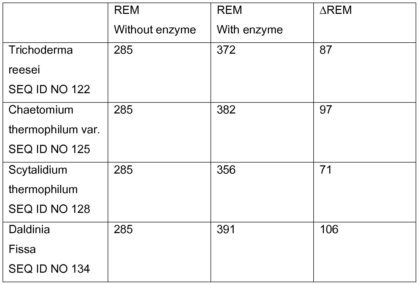 Figure imgf000219_0001