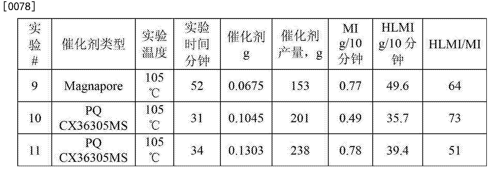 Figure CN103130933BD00122