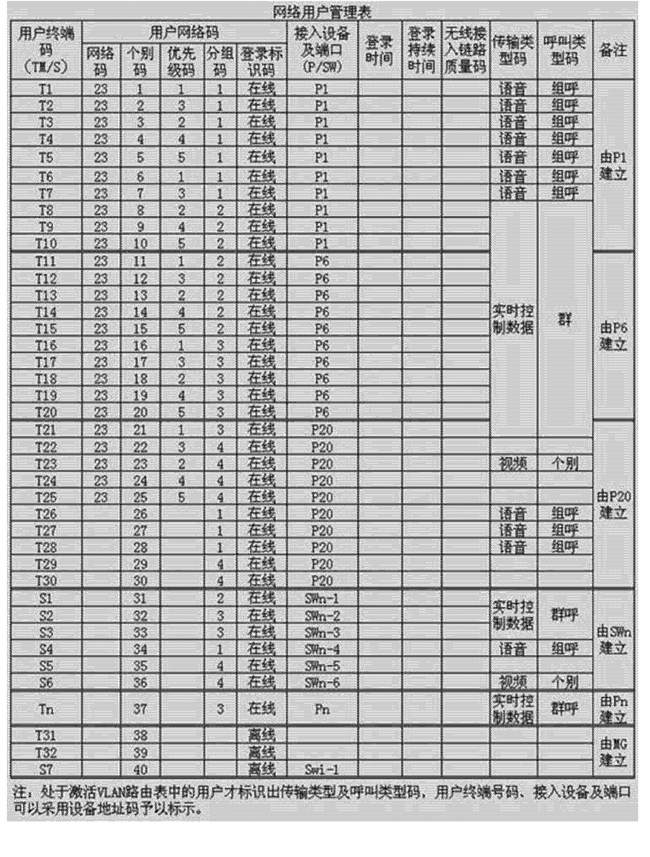 Figure CN104158712AD00131