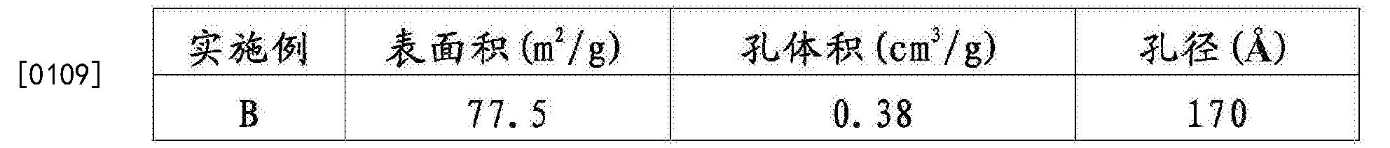 Figure CN105555707BD00161