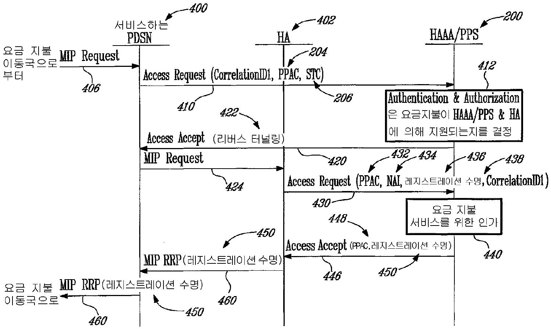 Figure R1020057003881