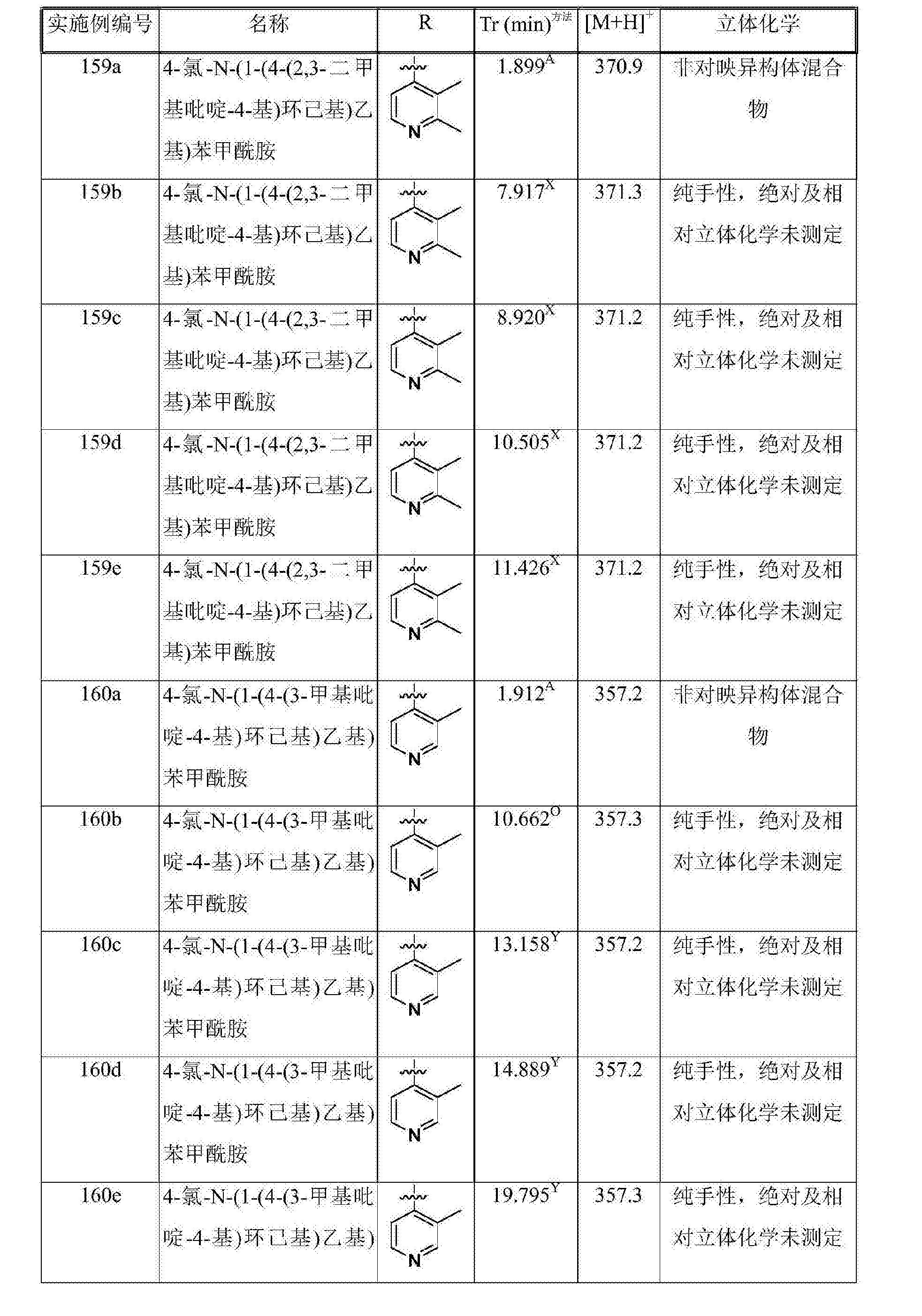 Figure CN106999450AD01011