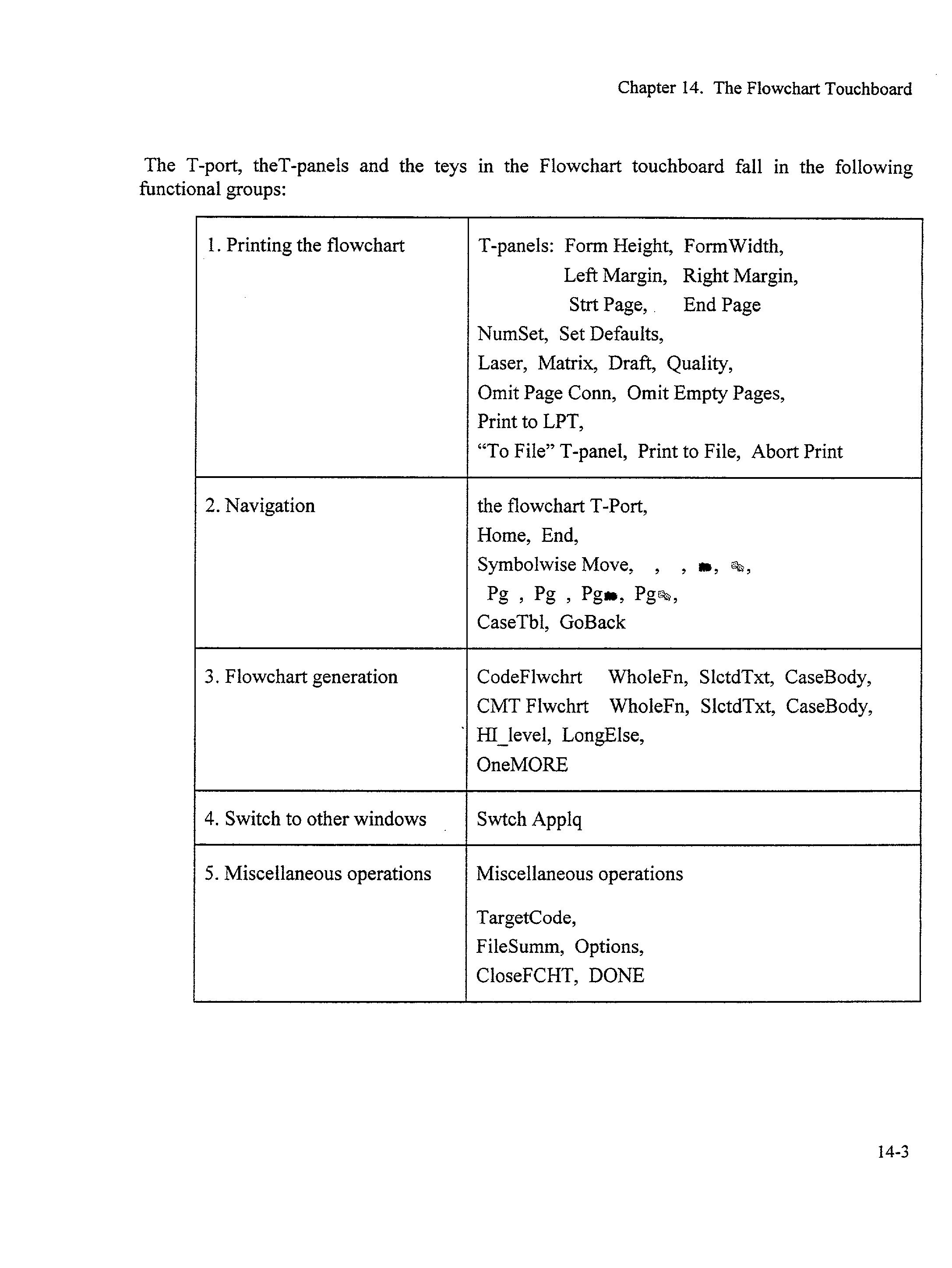 Figure US20030090473A1-20030515-P00244