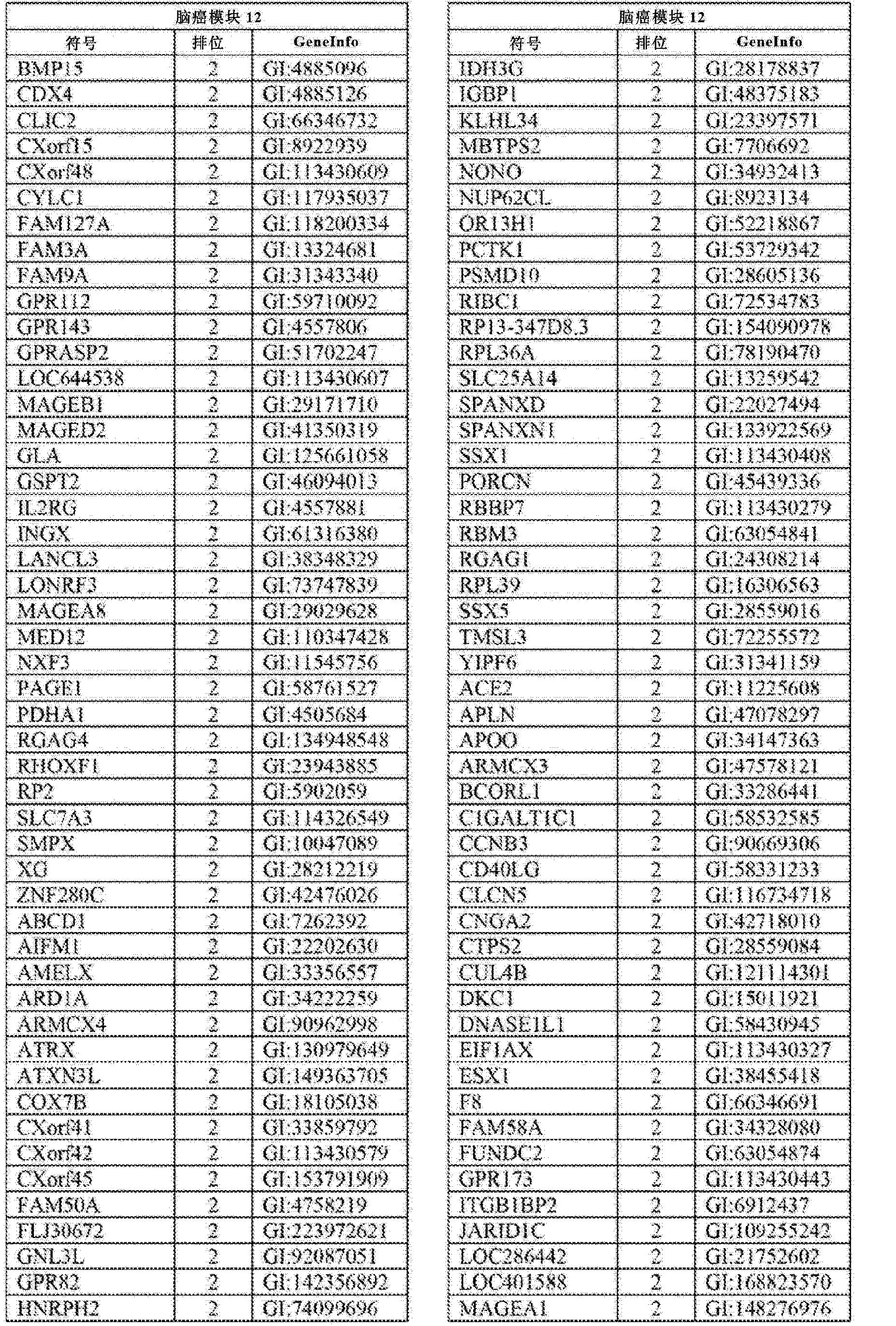 Figure CN102858999AD00631