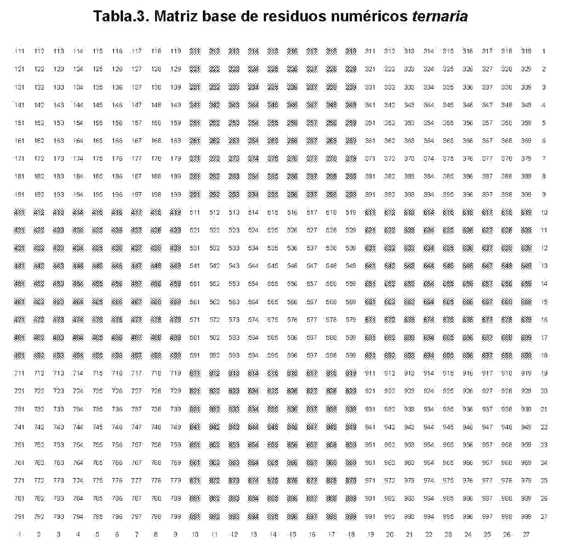 WO2012152956A1 - Procedimiento de doble criptograma simetrico de ...