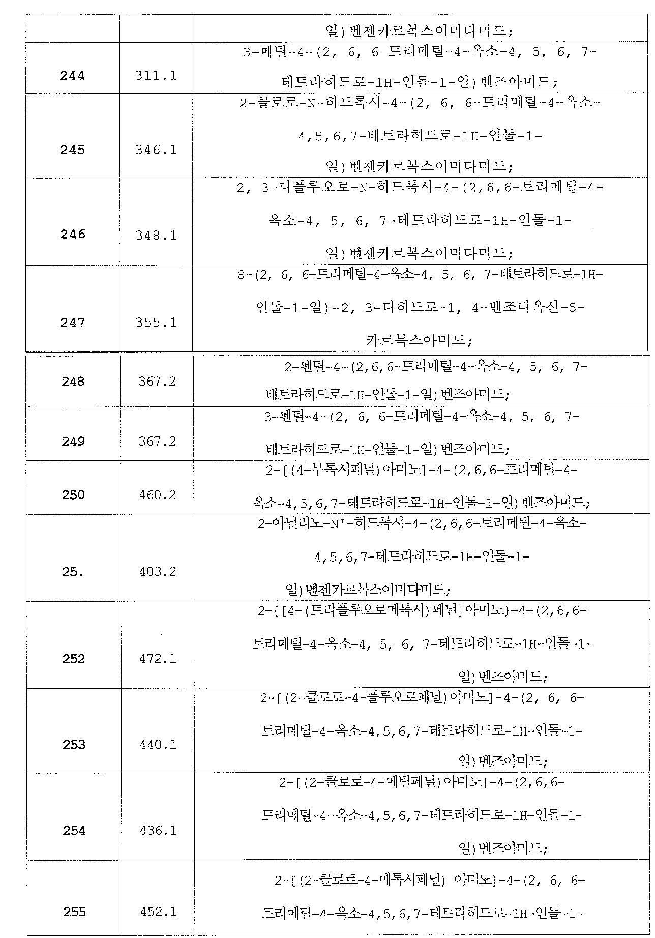 Figure 112013069739518-pat00087