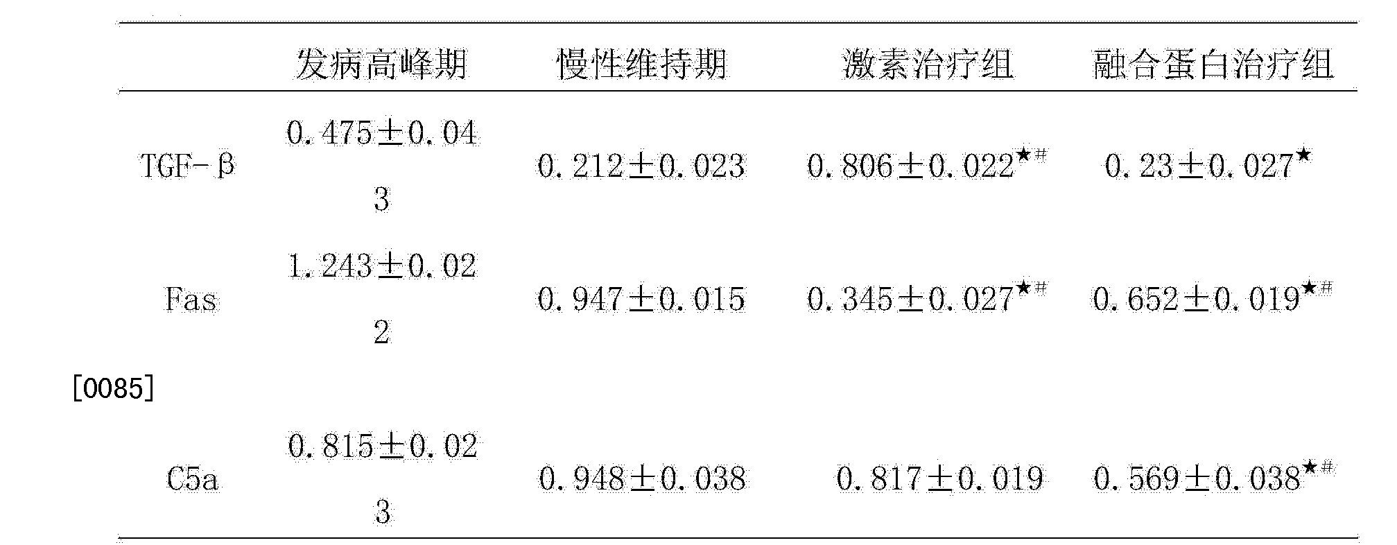 Figure CN104922670AD00121