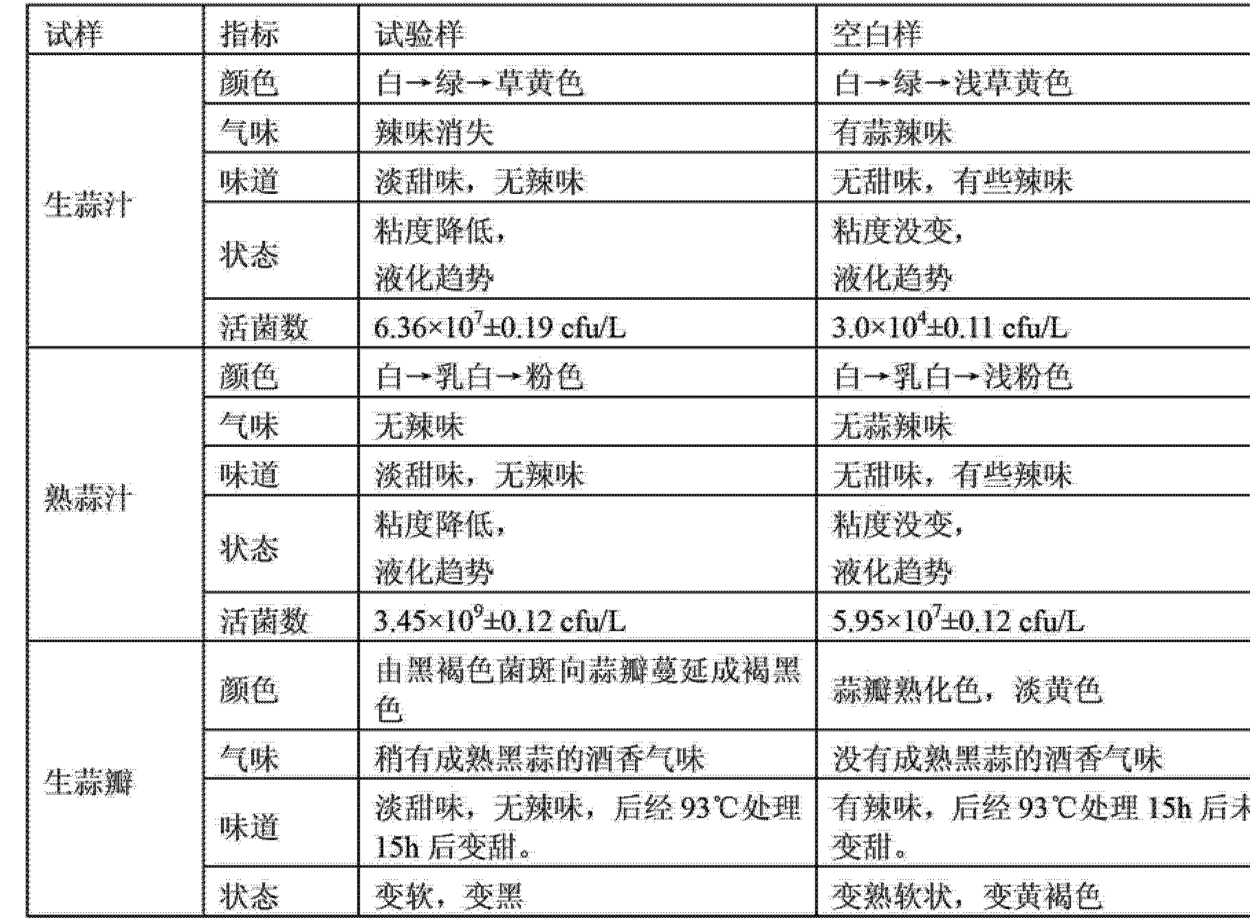 Figure CN102936573AD00061