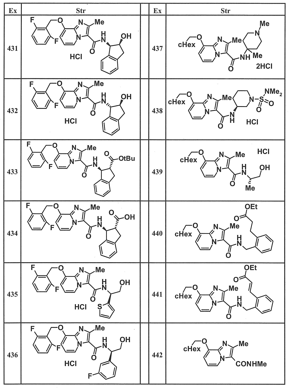Figure JPOXMLDOC01-appb-T000091