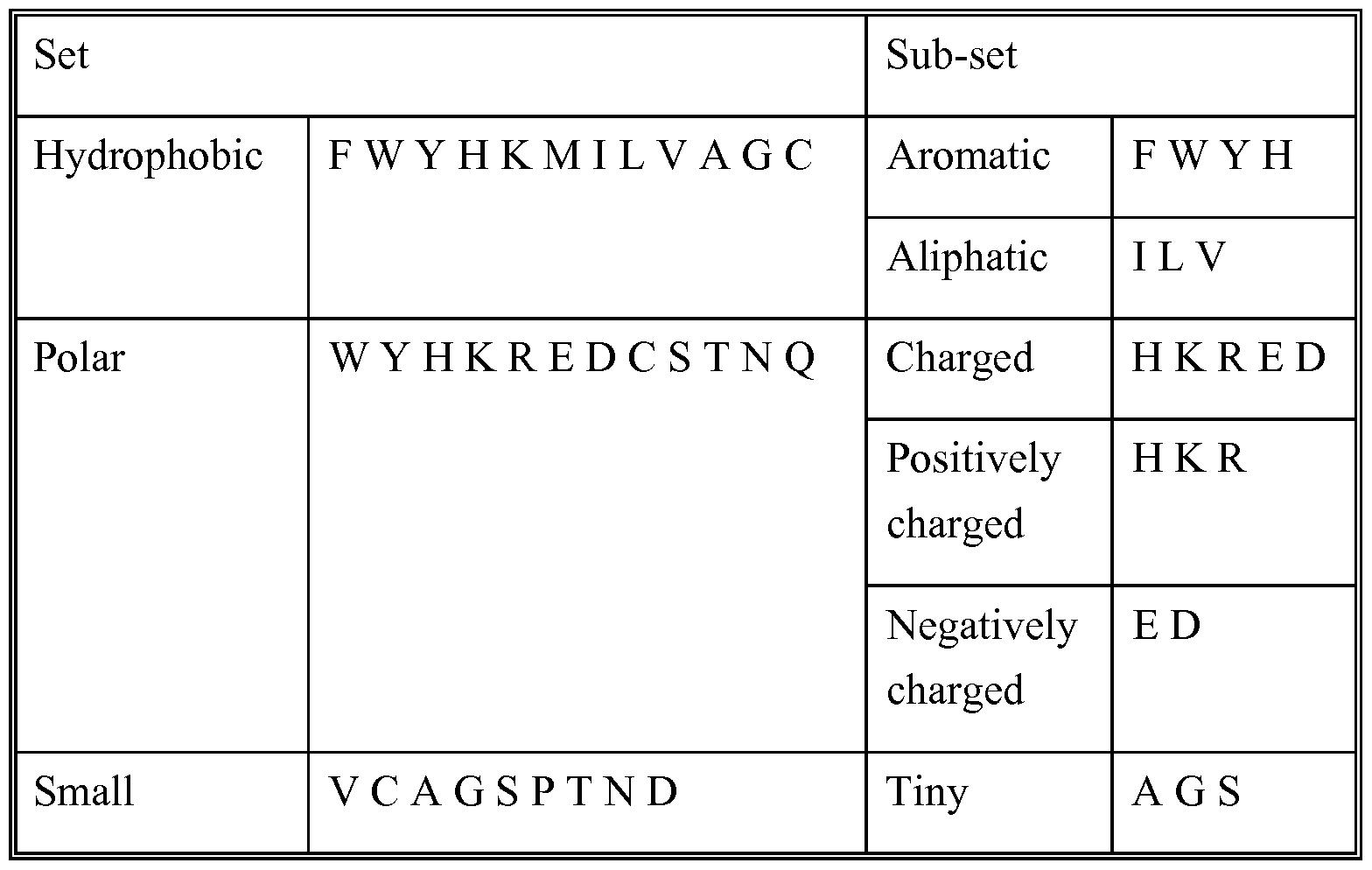 Figure imgf000179_0001
