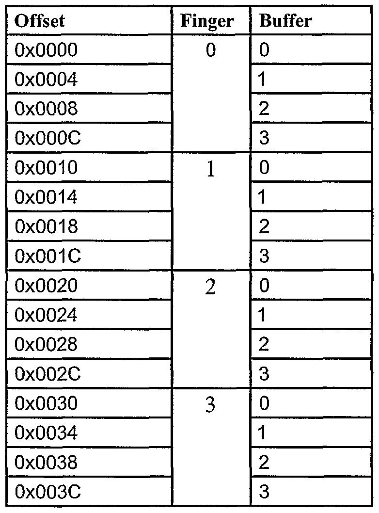 Figure imgf000053_0002