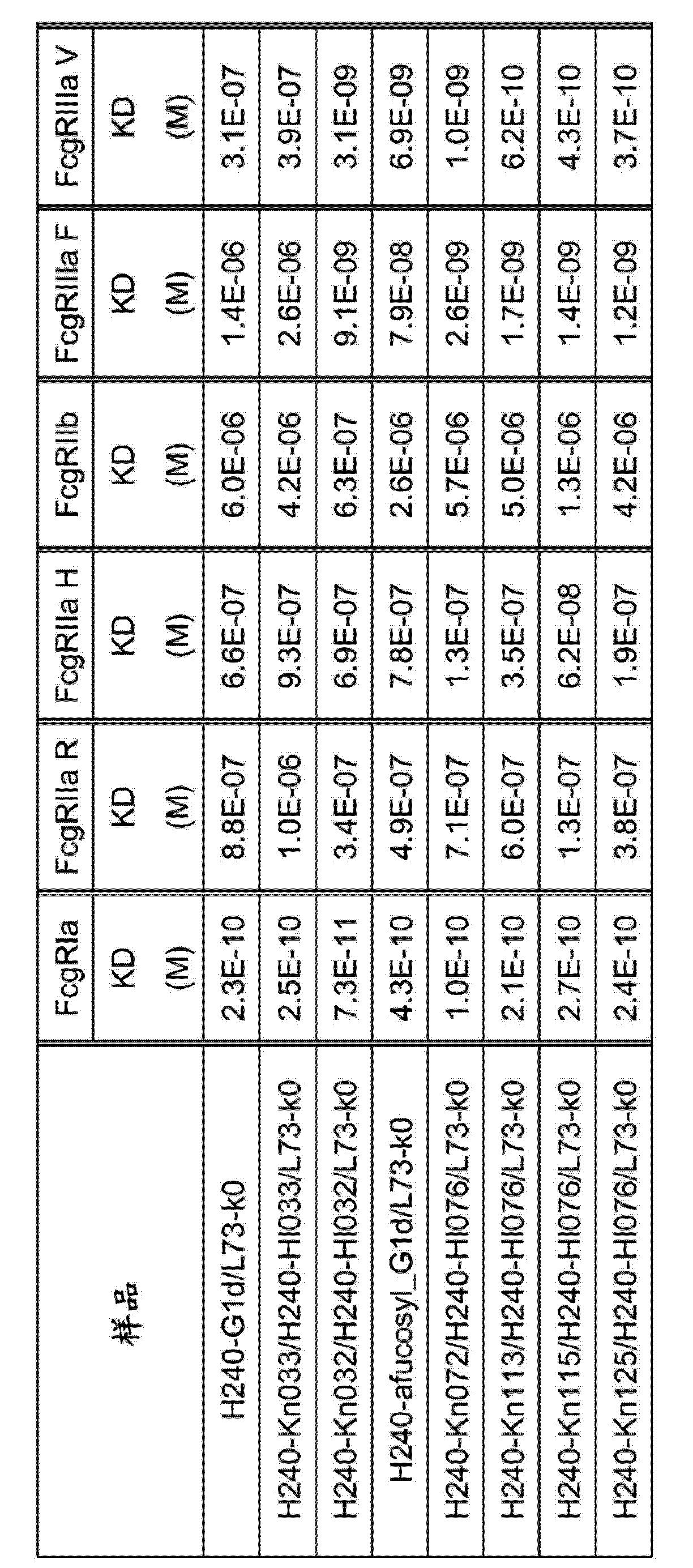 Figure CN103827300AD01821