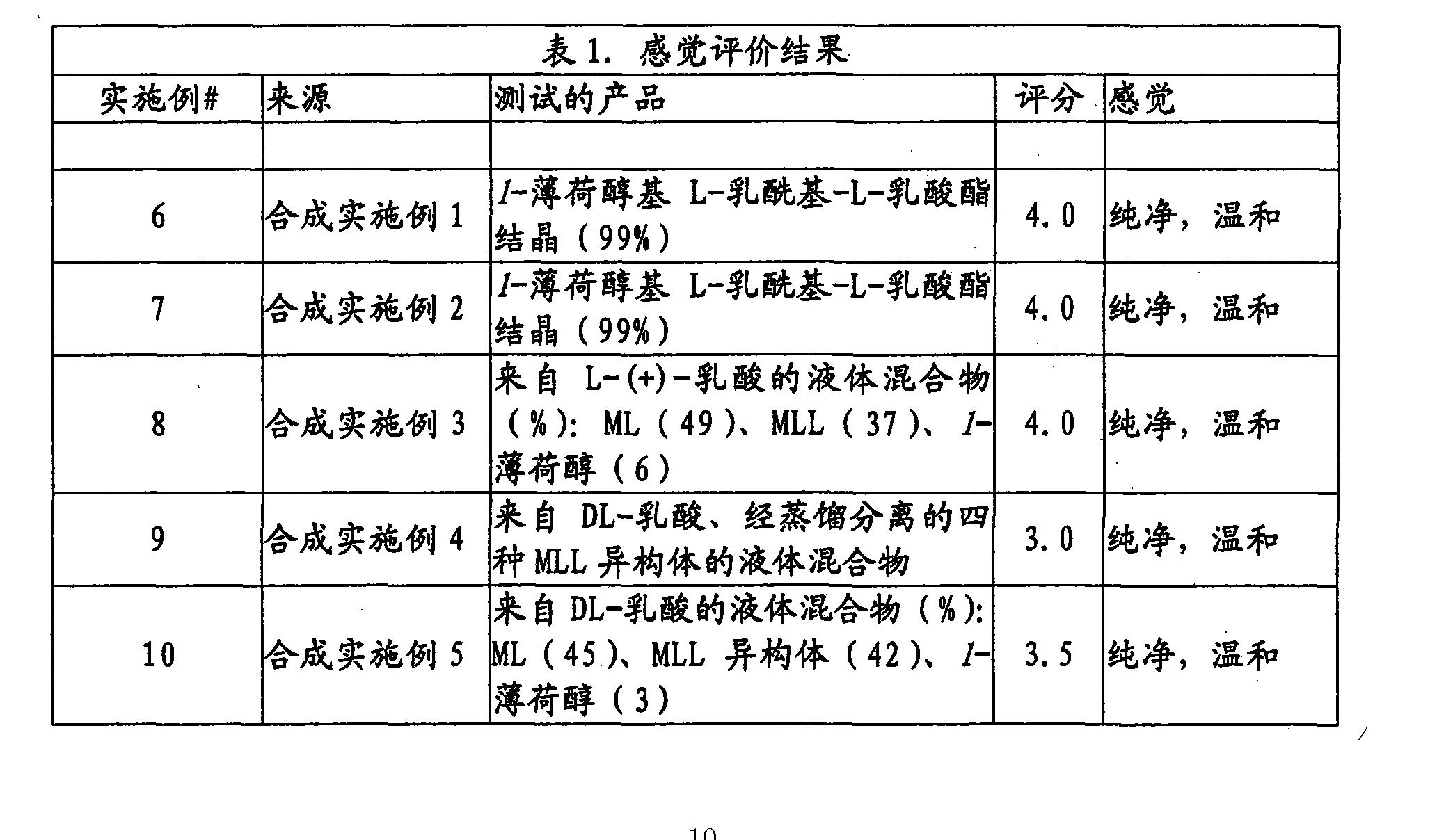 Figure CN101951875BD00101