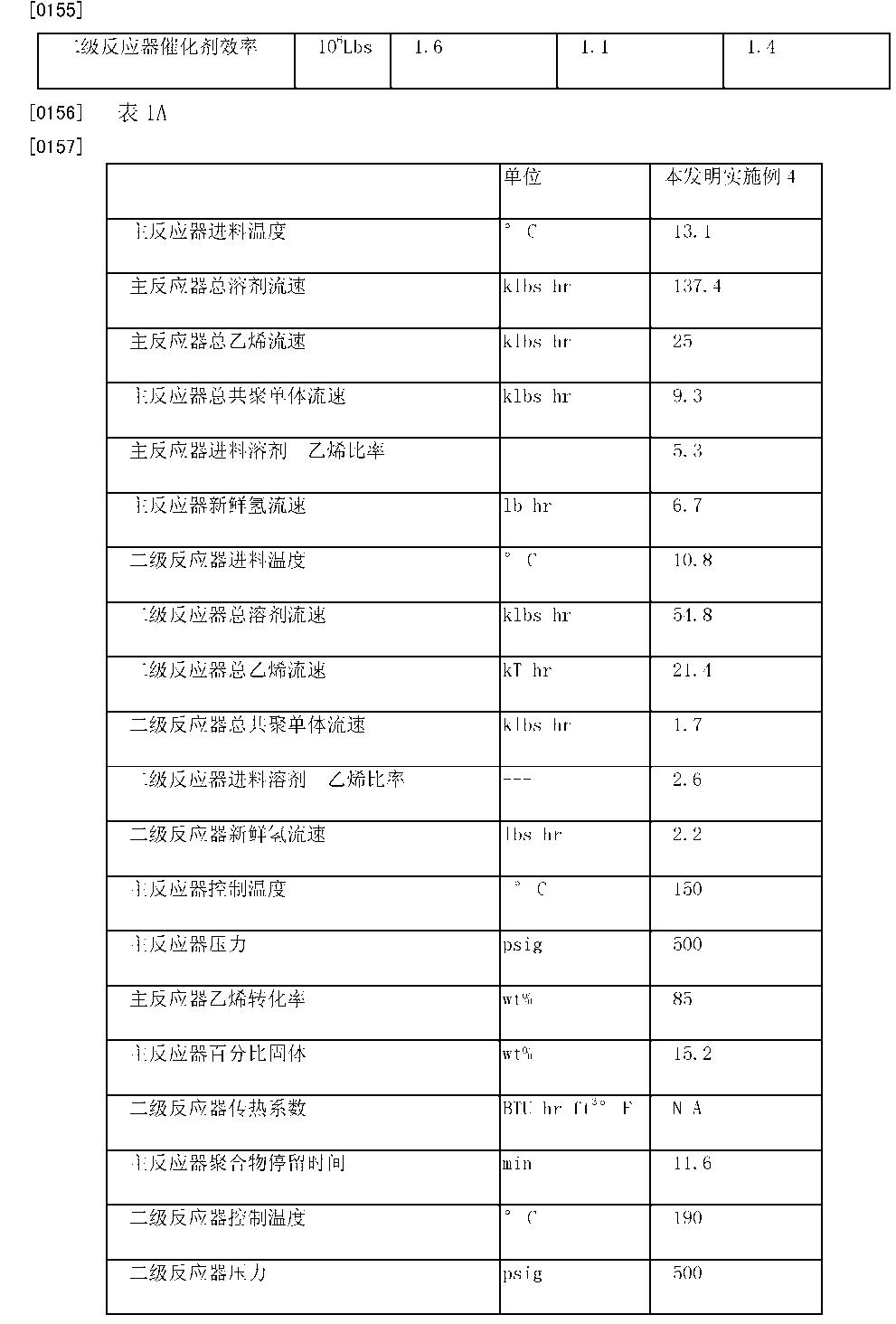 Figure CN103038281BD00211