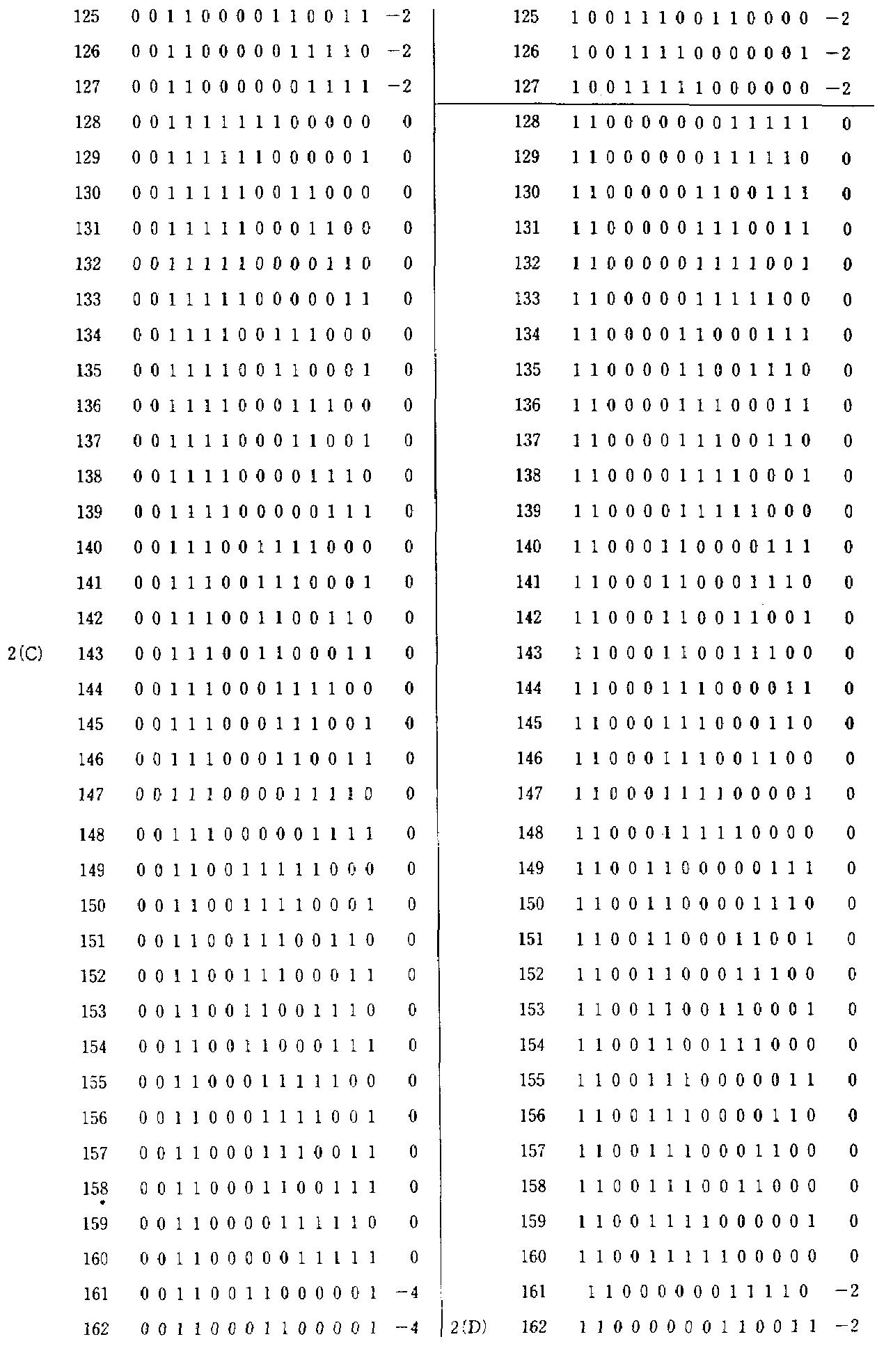 Figure kpo00032