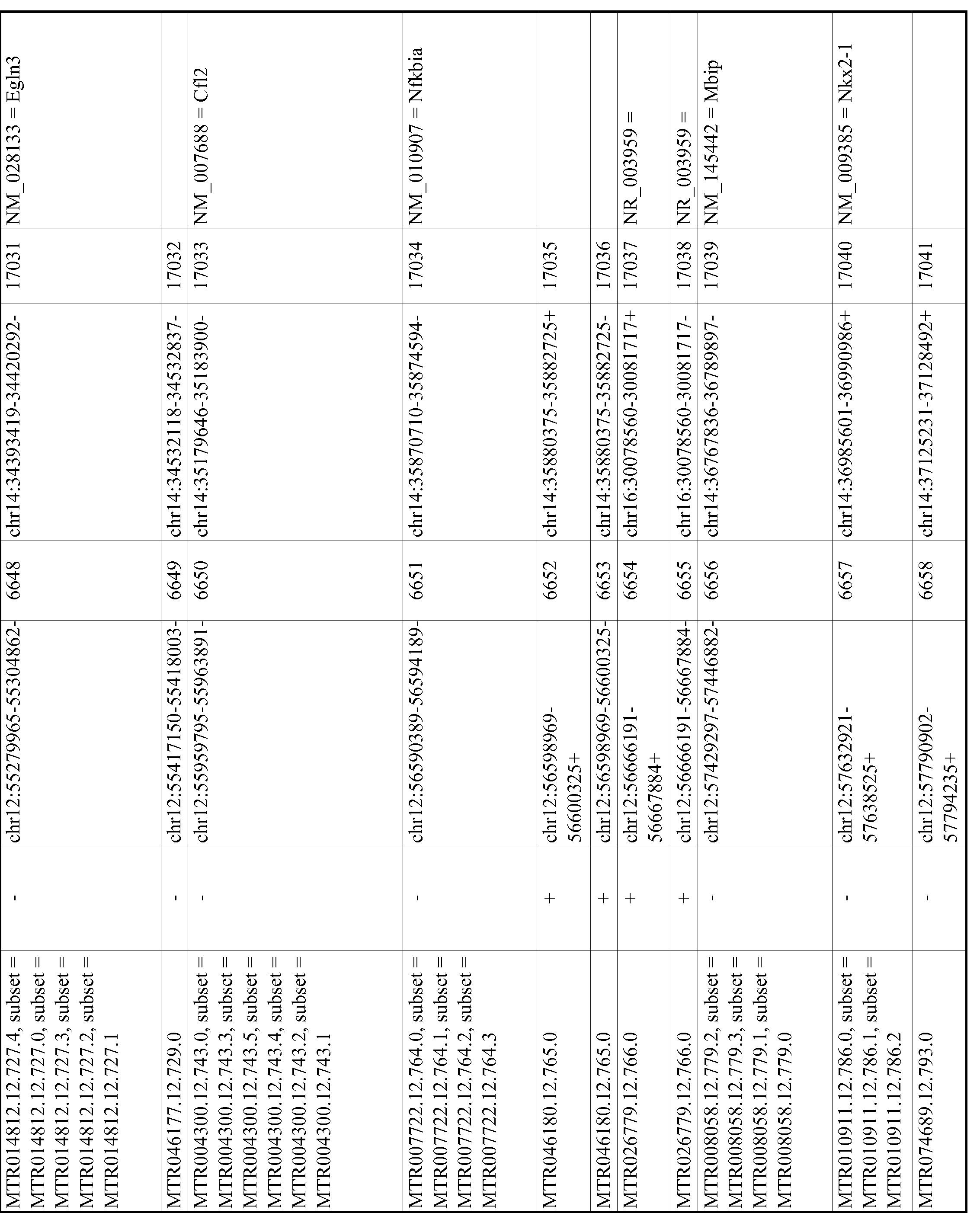 Figure imgf001188_0001
