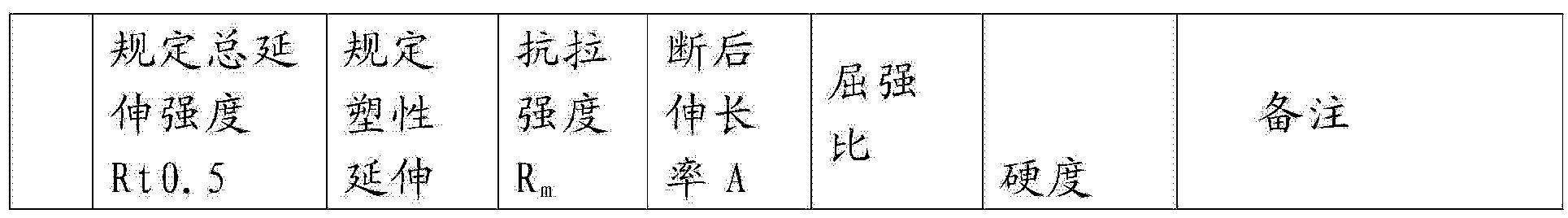 Figure CN104141099AD00062