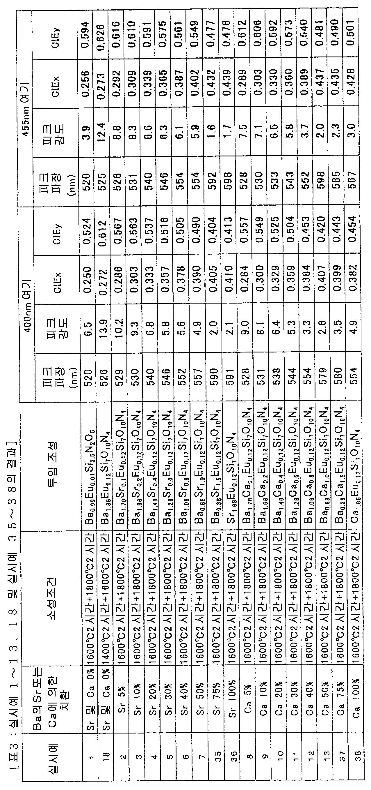 Figure 112008062059116-pct00013