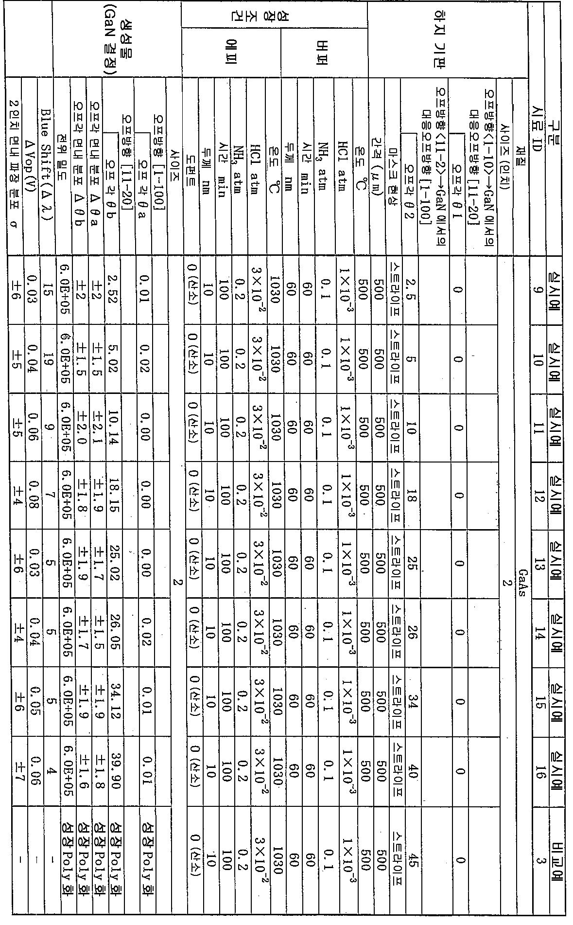 Figure 112008041673519-PAT00002