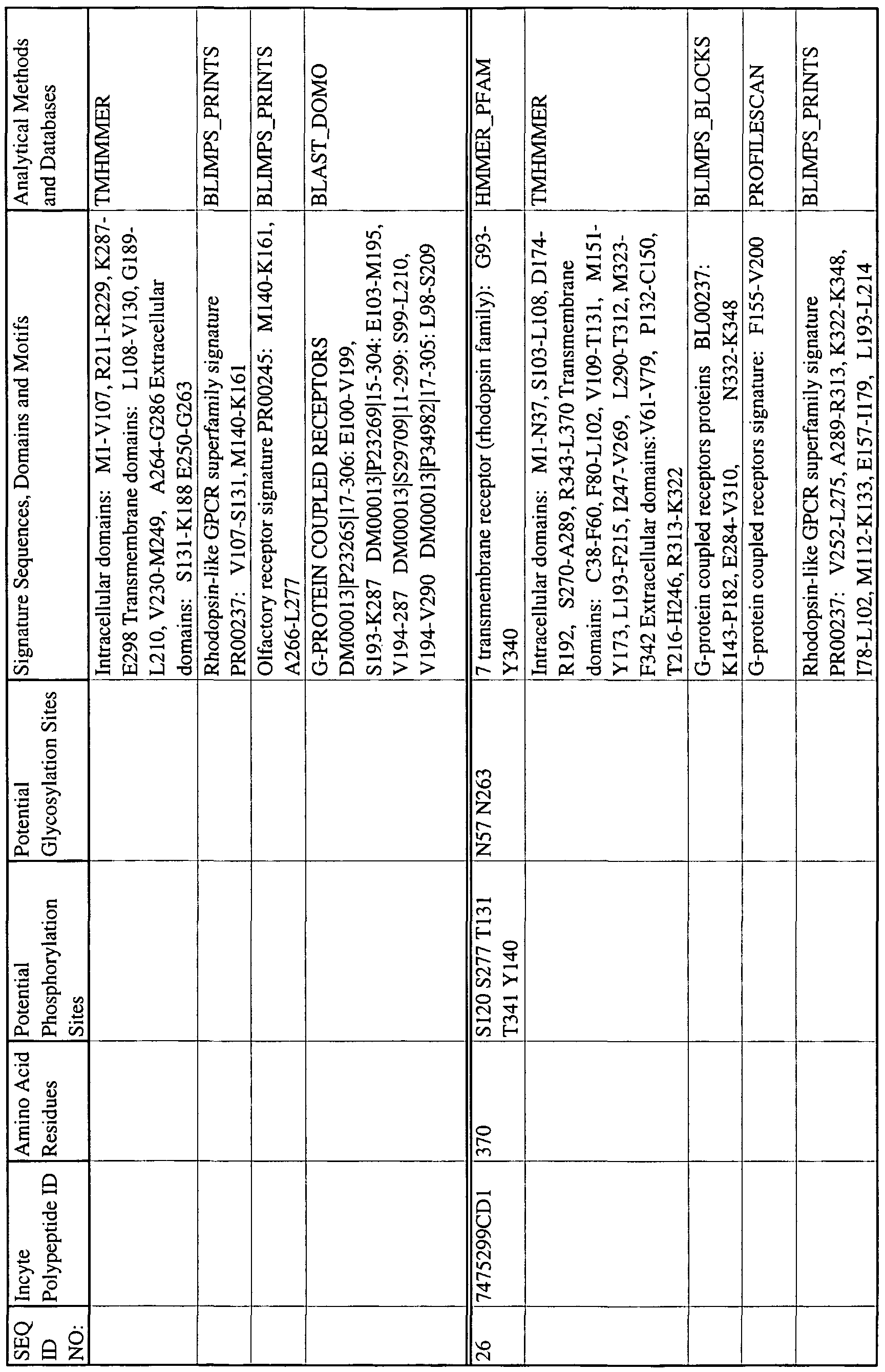 M112 302 Adapter