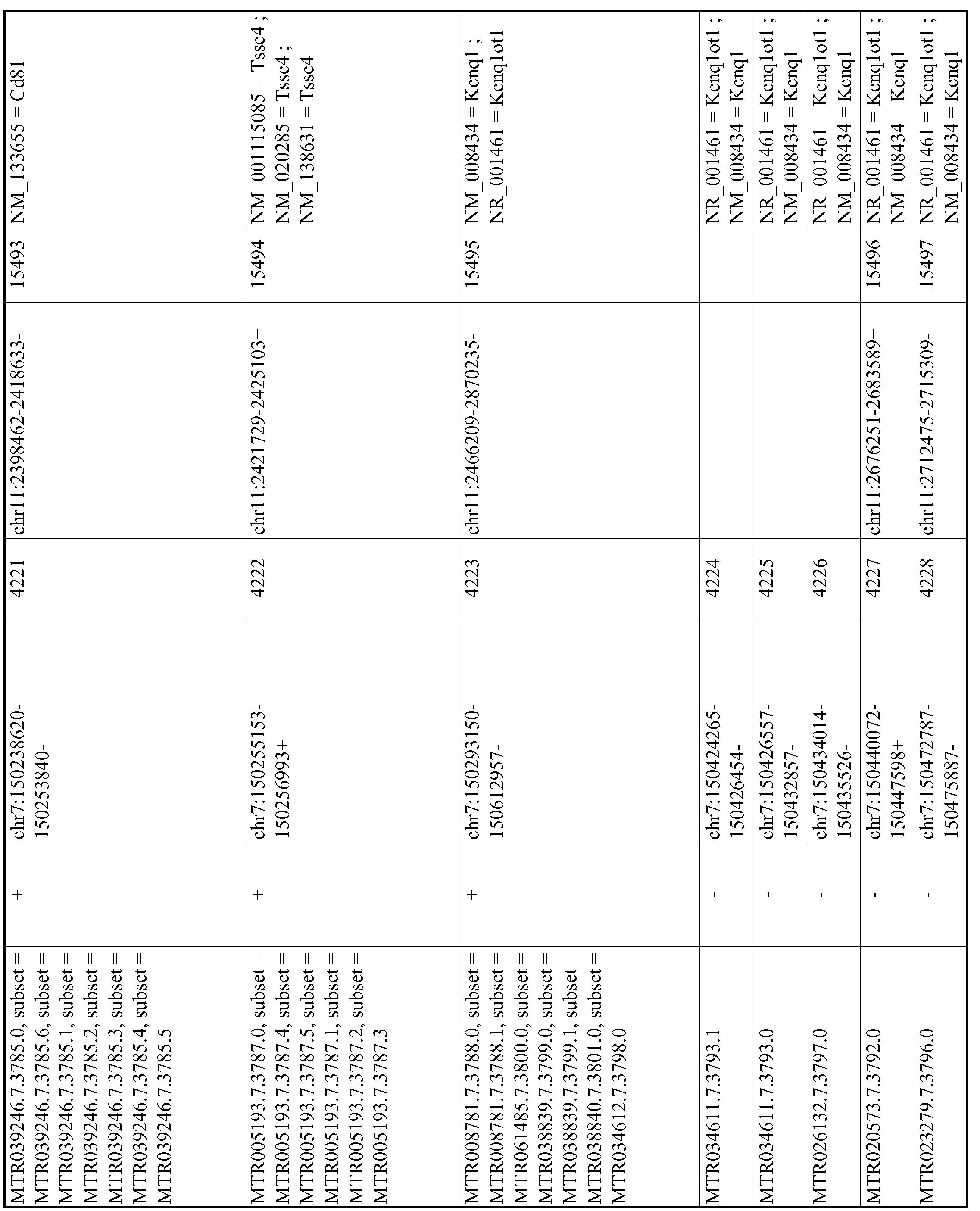 Figure imgf000802_0001