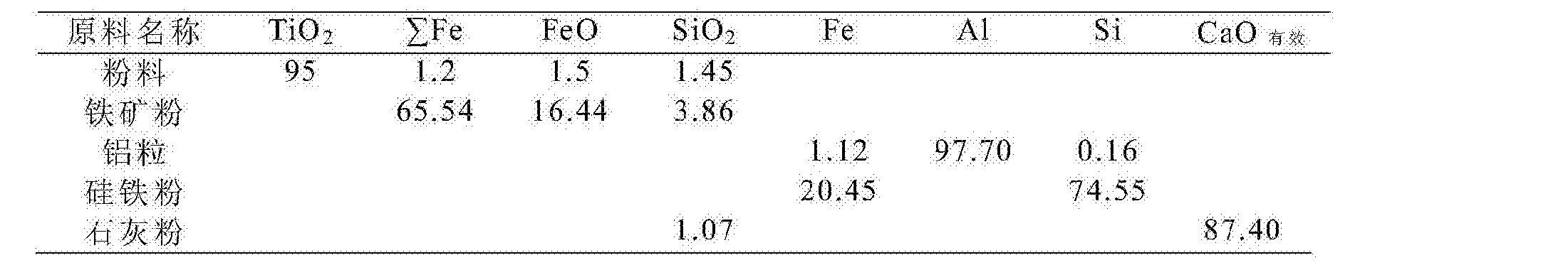 Figure CN105779772AD00061