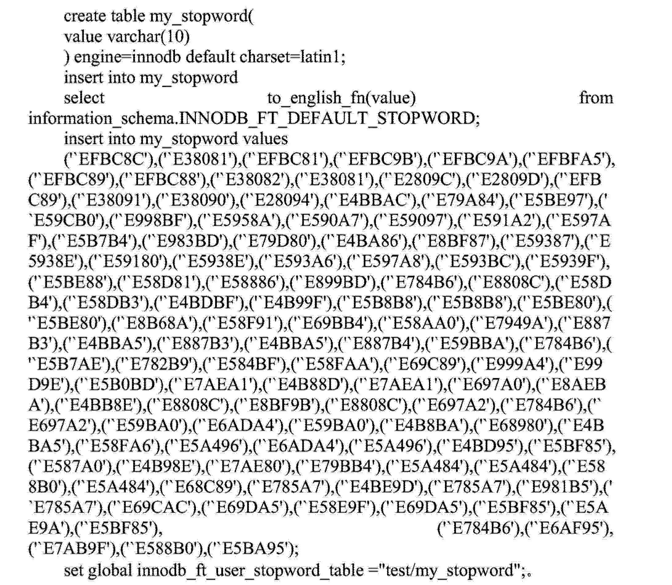 CN104133854A - MySQL multi-language mixed text fulltext retrieval