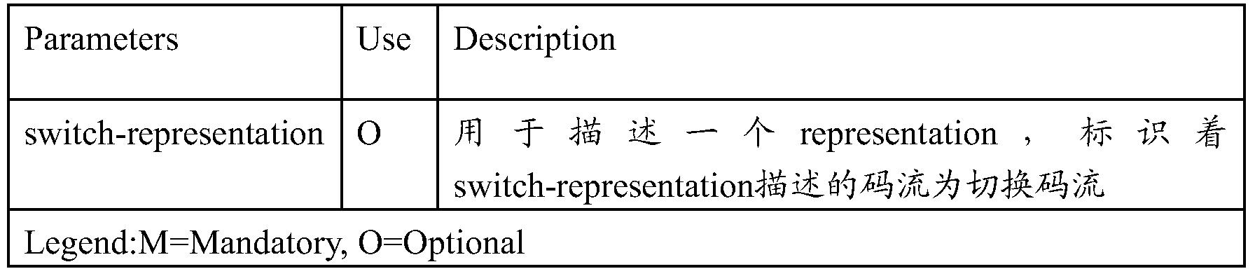Figure PCTCN2017086548-appb-000012