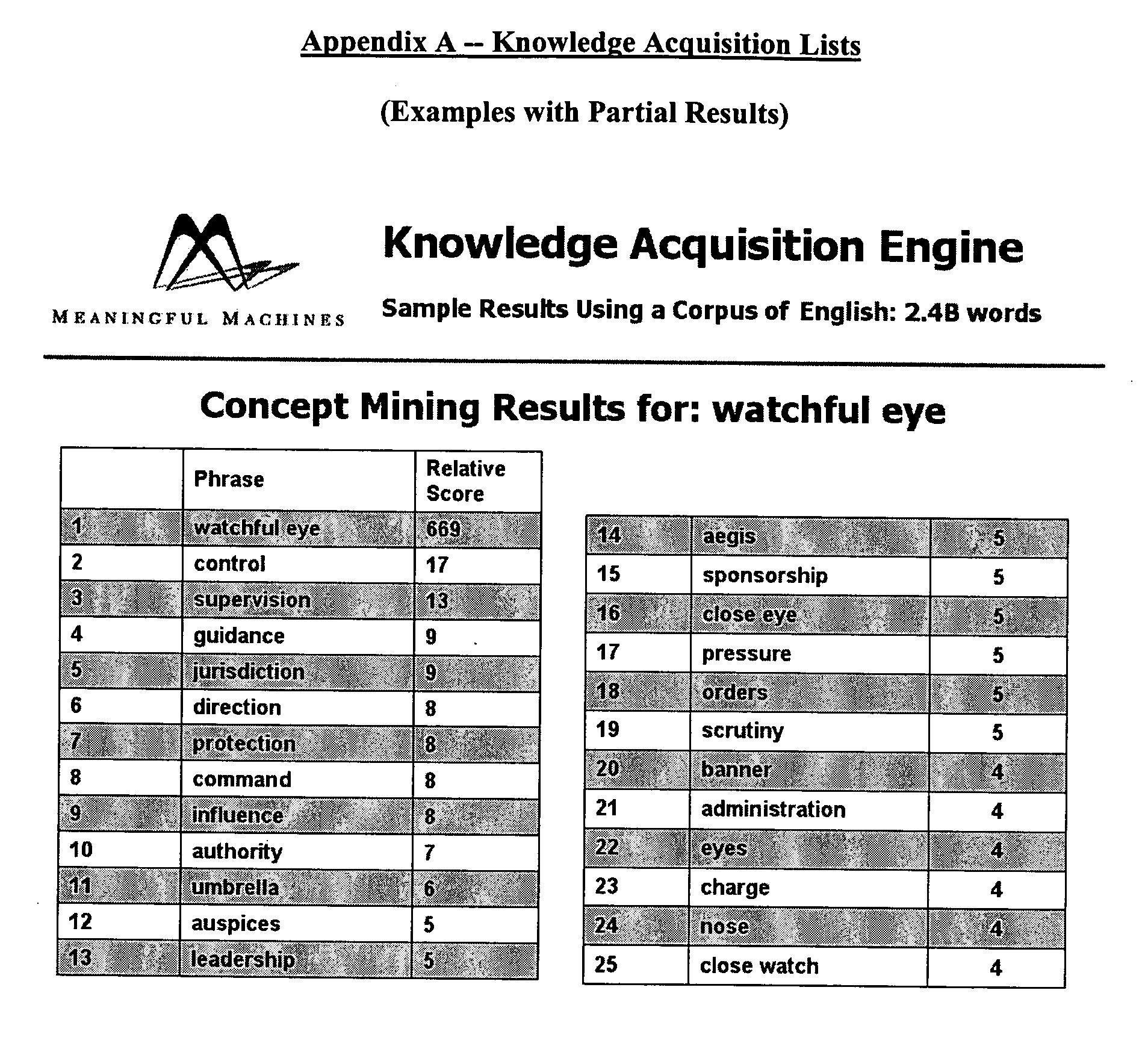 Figure US20040122656A1-20040624-P00001