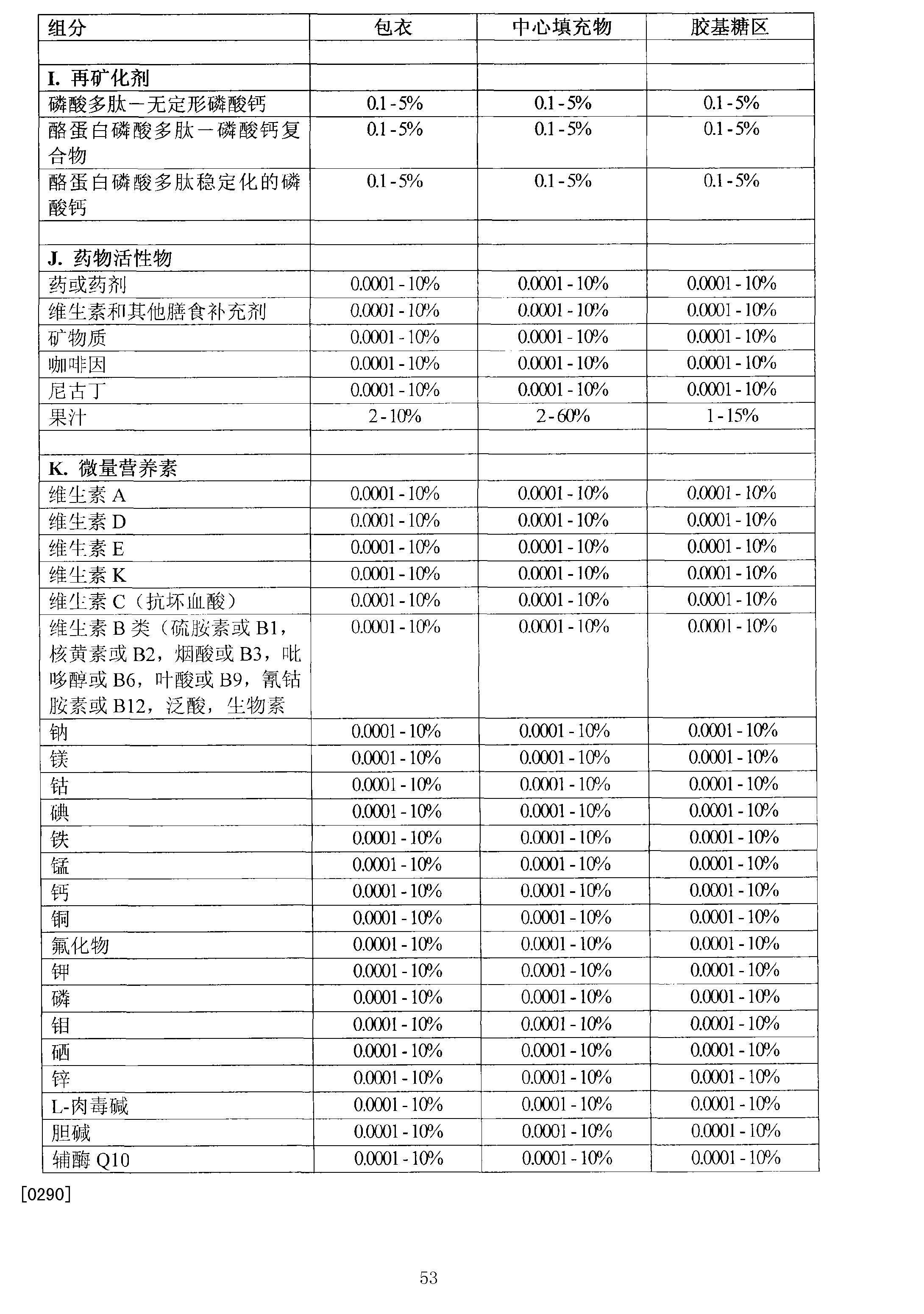 Figure CN101179944BD00531